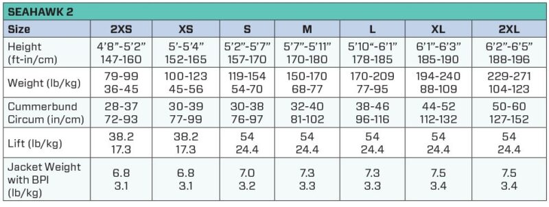 Scubapro Seahawk 2 BCD Size Chart